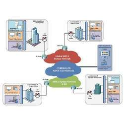 Enterprise VPN Service