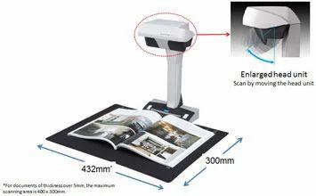 Fujitsu Image Scanner Scan Sv600