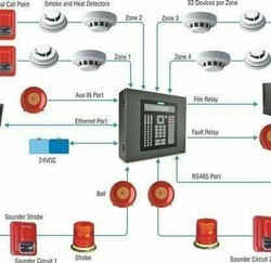 Fire Detection Alarm System for Turnkey Project Work