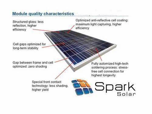 Solar Pv Panels Spark Solar Technologies Llp
