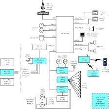 Electronic Microcontroller Based Project in Thrissur, Ikyer ...