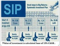 Retainer Based Financial Planning Systematic Investment Plan (Sip)