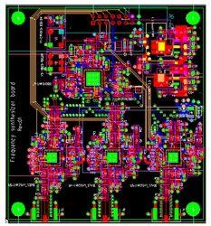 RF Subsystems