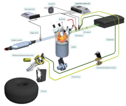 lpg wiring diagram wiring diagram write lpg switch wiring diagram lpg wiring diagram #6