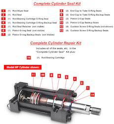 Seal Kits for Pneumatic Cylinders