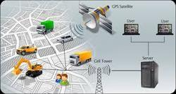 GPS Monitoring System Software