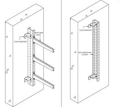 Concrete Wall Cable Tray Support