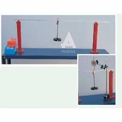 Beam Apparatus