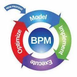 business process modeling service