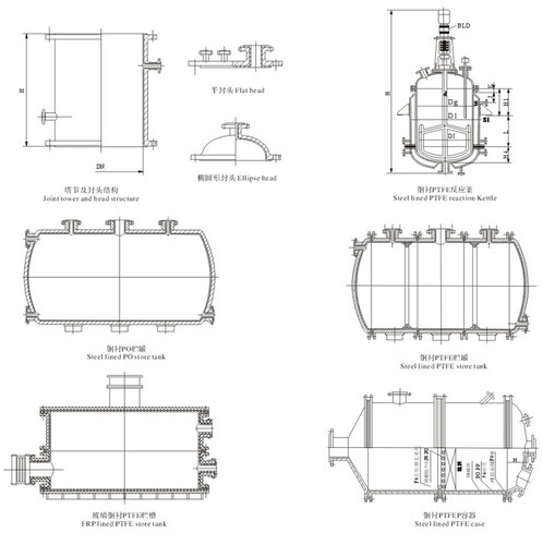 View Specifications Details Of: View Specifications & Details Of Frp