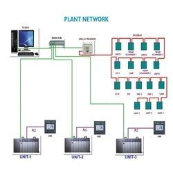PLC and SCADA System Software