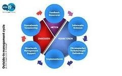 Aspirations Management Service