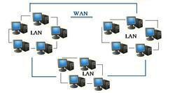 LAN & WAN Solutions for Commercial