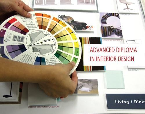 Advanced Diploma In Interior Design In Manjeri Malappuram Nirman Awesome Home Design Course Set