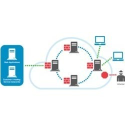 Managed DDOS Protection Service