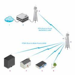 Ubiquiti Wireless Link Point Service