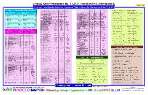 Physics Display Chart Physics Display Chart Ghodasar Ahmedabad