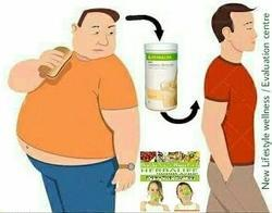 Herbalife Weight Loss/Gain