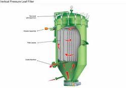 Pressure Leaf Filter