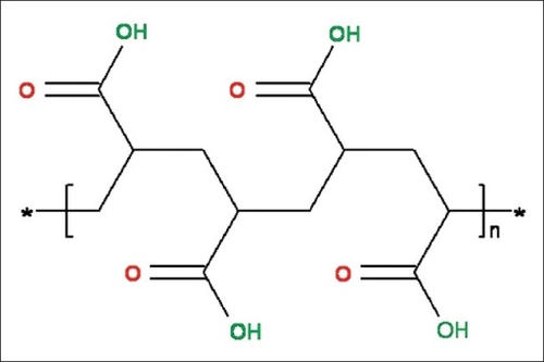 Carbopol SMART Polymers - Carbopol SMART 1000 Polymer - Lubrizol