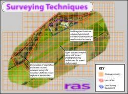 Survey Mapping Services