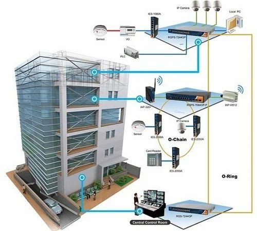 Building Management System Green Building Technology Pvt