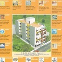 Apartments Constructions Works