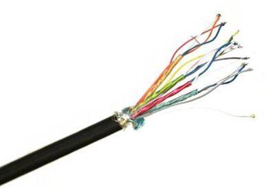 Hdmi Cable Wire | Prakash Led & Lights | Manufacturer in Five Corner ...