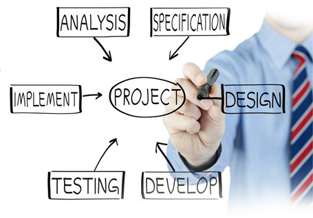 Project Planning  Management Services In Andheri Mumbai