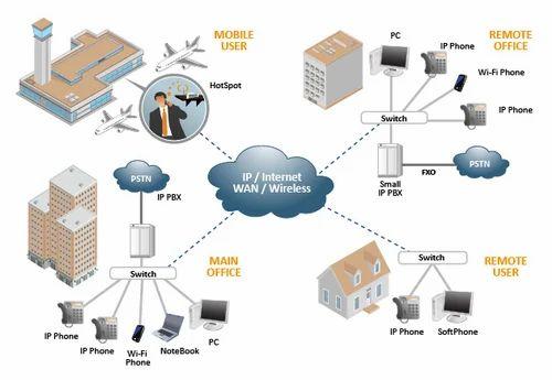 Server Isp Wisp Hotspot Setups It Technology