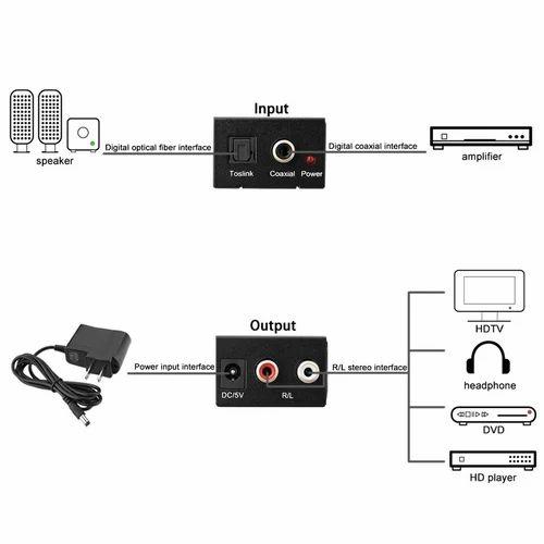 TDA7297 2 0 Amplifier Board & Stereo To 5 1 Converter Ssdx2