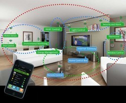 Home automation projects in india