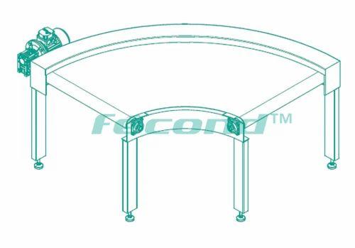Power Turn Conveyor - 90 Degree Conveyor / Power Turn Belt ...