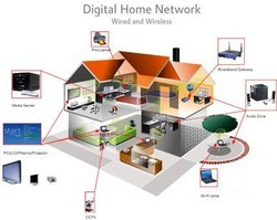 Wi Fi Home Services, Usage Capacity: Unlimited