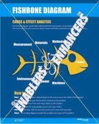 Poster on fish bone cause enablers enhancers poster on fish bone cause ccuart Choice Image