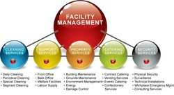 Facilities Manpower Services