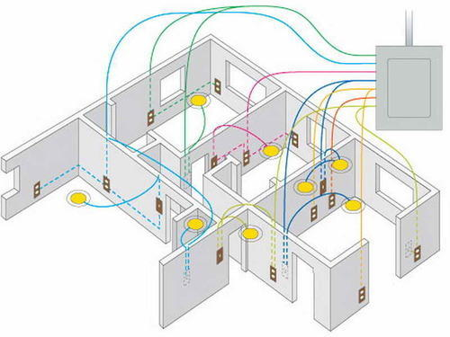light decoration and industrial wiring service provider jb rh indiamart com electrical wiring service loop electrical wiring services neenah