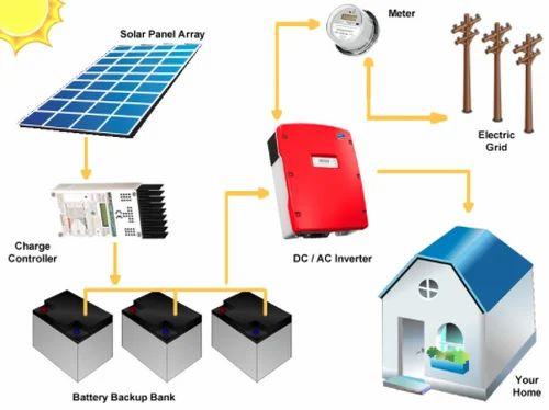 Solar Hybrid System, Hybrid Solar Power System, Hybrid Solar ...