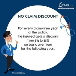 All Plans Of Star Health Insurance