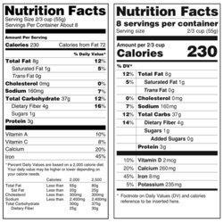 Food and Beverages Label