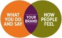 Industry Experts Branding Services, In Pan India, Across Industry