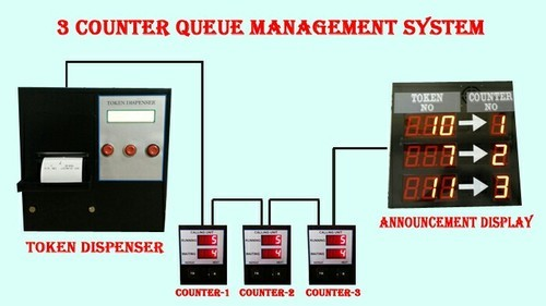 Electronic Queue Management System 3 Counter At Rs 35000
