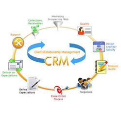 CRM Implementation Services