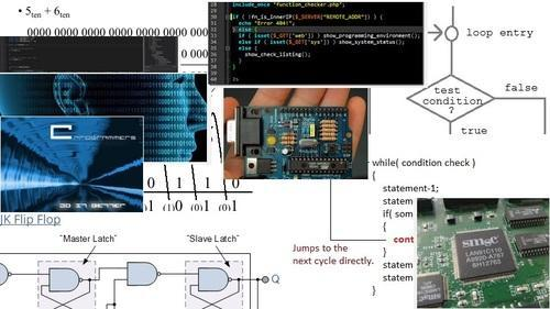Digital Computer Fundamentals And Programming In C Training In Morar