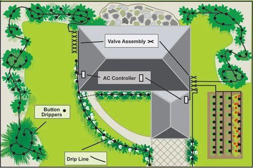 Landscape Irrigation System Designing Services In