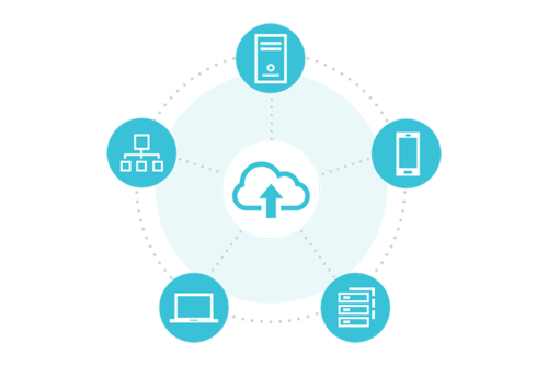 Cloud Migration Services, क्लाउड की