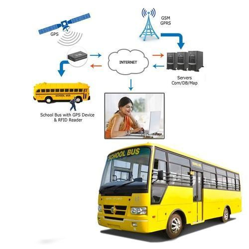 School Bus Tracking System At Rs 6500 Piece Gps Tracking System