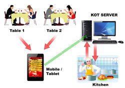Kitchen Order Taking Solutions