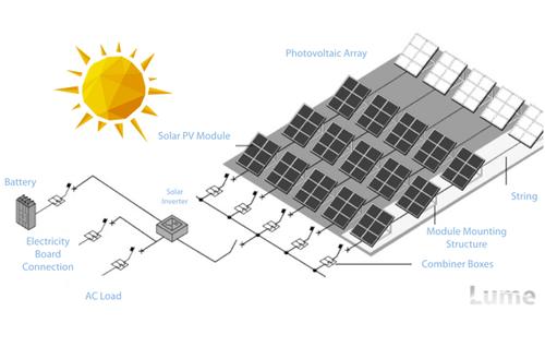 Solar Power Plant Satellite