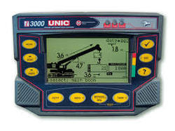 Crane Load Indicator Suppliers Manufacturers Amp Traders
